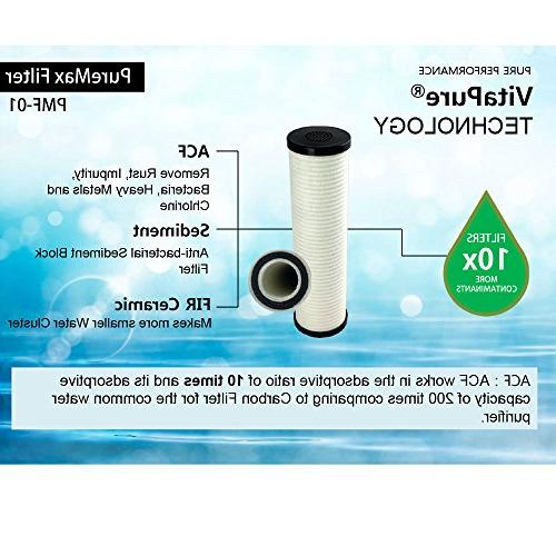 Inline Water Filter Dual your current showerhead Remove of Chlorine and Heavy more